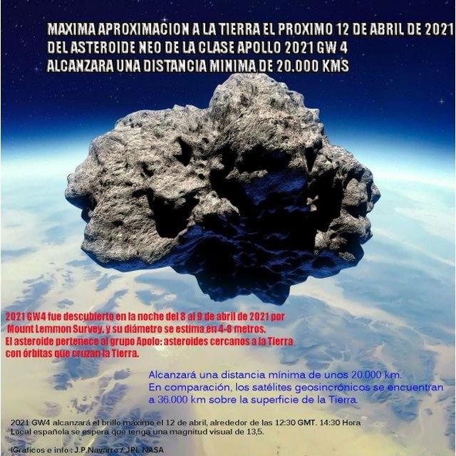 Mañana pasará un asteroide NEO muy cerca de la Tierra - 1, Foto 1