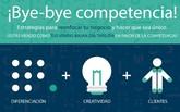 El Centro de Desarrollo Local acogerá la charla gratuita Bye bye competencia, impartida por la Escuela de Negocios Level Up