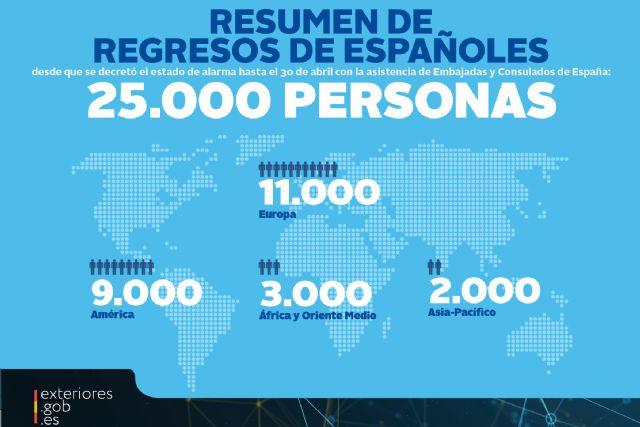 Exteriores completará las repatriaciones de españoles tras cerca de medio centenar de aviones - 1, Foto 1