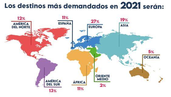 Un 87% de los viajeros tiene pensado viajar este año - 1, Foto 1