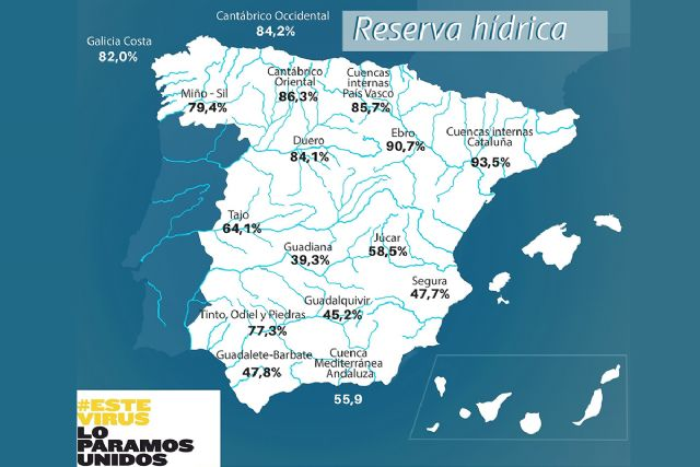 La reserva hídrica española se encuentra al 64 por ciento de su capacidad - 1, Foto 1