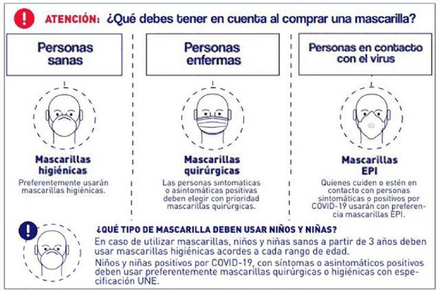 Consumo refuerza el etiquetado, publicidad y control de las mascarillas higiénicas - 1, Foto 1