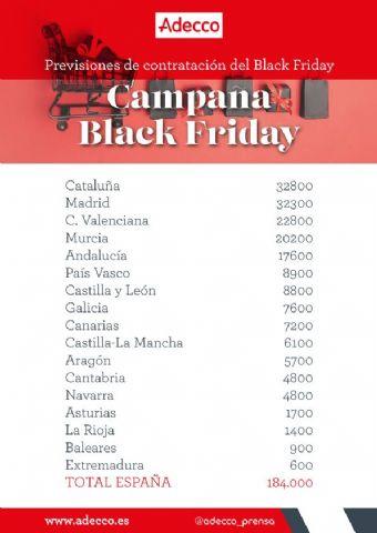 Adecco prevé que se firmarán 184.000 contratos en la campaña del Black Friday - 1, Foto 1