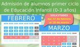 La Consejería de Educación publica el calendario de admisión de alumnos para el curso 2021/2022