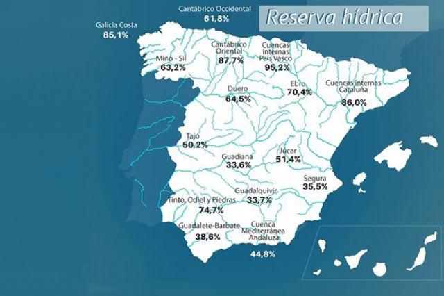 La reserva hídrica española se encuentra al 51,0 por ciento de su capacidad - 1, Foto 1