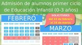 A partir del 22 de febrero se pueden presentar las solicitudes para la admisión de alumnos de Educación Infantil y Primaria, ESO y Bachillerato para el curso 21/22