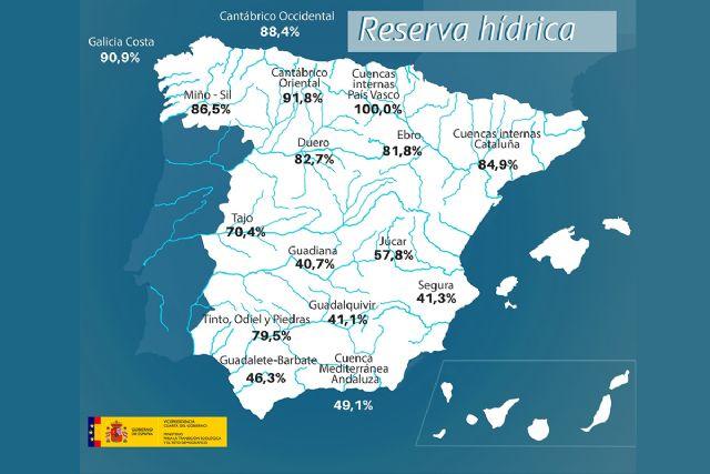 La reserva hídrica española se encuentra al 63,7 por ciento de su capacidad - 1, Foto 1