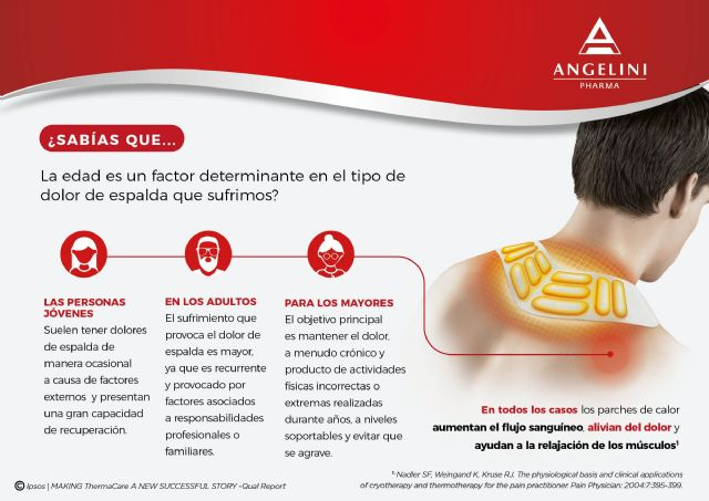 La edad, elemento clave en las causas y actitudes ante el dolor de espalda - 1, Foto 1