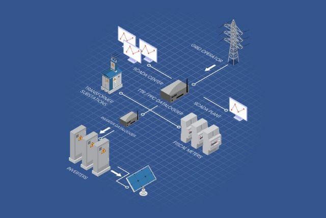 La funcionalidad Power Plant Controller, por Satel Iberia - 1, Foto 1