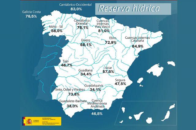 La reserva hídrica española se encuentra al 51,7 por ciento de su capacidad - 1, Foto 1