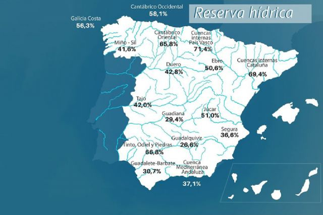 La reserva hídrica española se encuentra al 39,6 por ciento de su capacidad - 1, Foto 1