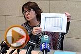 Sánchez Ruiz: Se aprueban durante el pleno del mes de marzo todas las mociones presentadas por el PP