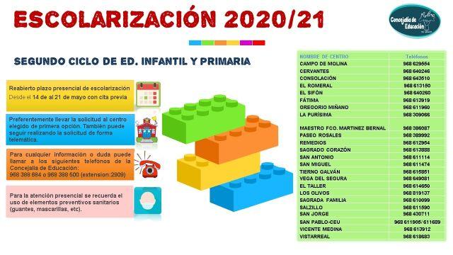 Nuevo plazo de presentación presencial de solicitudes para el proceso de escolarización del curso 2020/2021 será del 14 al 21 de mayo, siempre con cita previa - 1, Foto 1