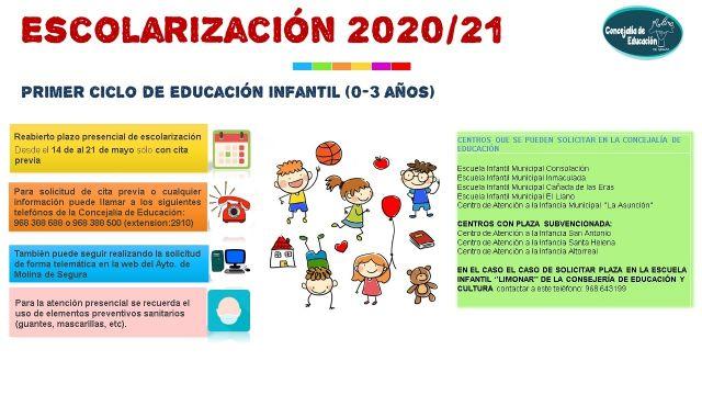 Nuevo plazo de presentación presencial de solicitudes para el proceso de escolarización del curso 2020/2021 será del 14 al 21 de mayo, siempre con cita previa - 2, Foto 2