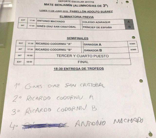 El equipo del Ginés Díaz - San Cristóbal se hace con el torneo de mate 2017-2018, Foto 6