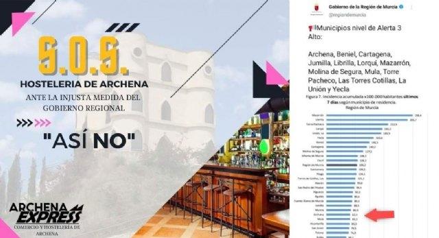 El sector de la hostelería, el comercio y el turismo de Archena disconformes con el Gobierno Regional ante las nuevas restricciones Covid aprobadas por el ejecutivo - 1, Foto 1