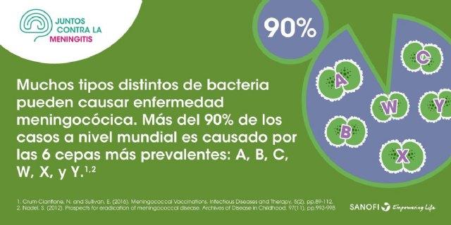 La Concejalía de Salud Pública informa sobre la vacunación contra la meningitis dirigida a 3.050 jóvenes nacidos entre 2001 y 2007 - 1, Foto 1