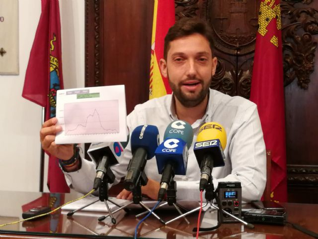 La deuda del Ayuntamiento ofrece su mejor dato de los últimos 19 años tras una nueva reducción de 543.912 euros en los 2 primeros meses de 2019 - 1, Foto 1