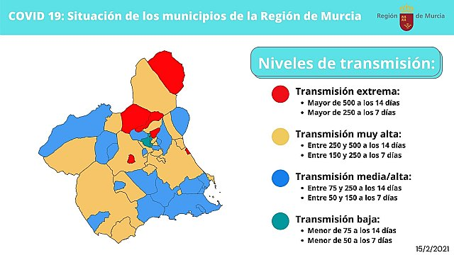 El Comité Covid permite en 39 municipios la apertura de terrazas al 75 por ciento y la movilidad territorial