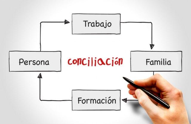 Ayudas del Gobierno regional para servicios de conciliación - 1, Foto 1