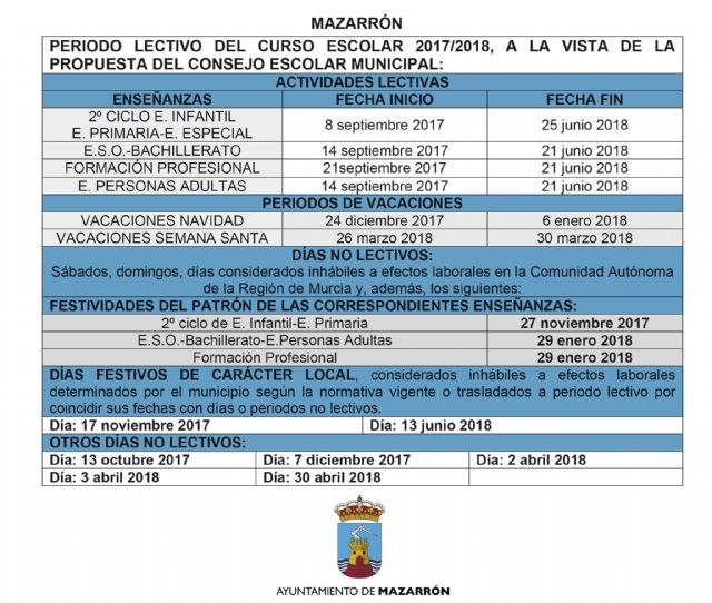Los colegios de Mazarrón comenzarán el curso el 8 de septiembre y finalizarán el 25 de junio, Foto 1
