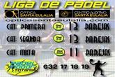 Arrancha la Liga de Padel Óptica Santa Eulalia 2016