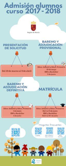 El proceso de admisión escolar para el curso 2017/2018 se pone en marcha en Molina de Segura del 23 de marzo al 5 de abril - 1, Foto 1