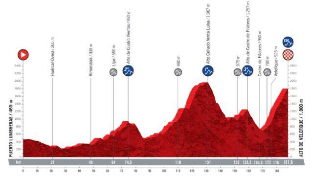 La Vuelta Ciclista a España sale este domingo desde Puerto Lumbreras por segunda vez en cuatro años - 2, Foto 2