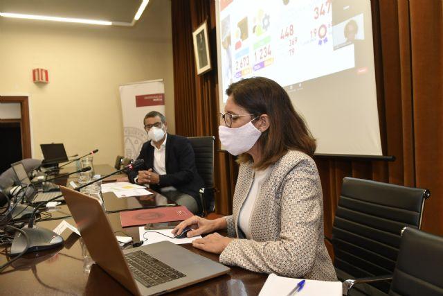 Veintiún grupos de investigación de la Universidad de Murcia están inmersos en proyectos sobre la COVID-19 - 1, Foto 1