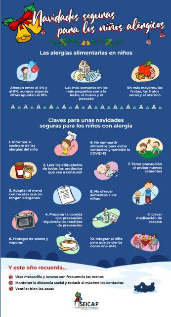 Los pediatras alergólogos advierten del mayor riesgo de reacciones alérgicas en Navidades - 1, Foto 1