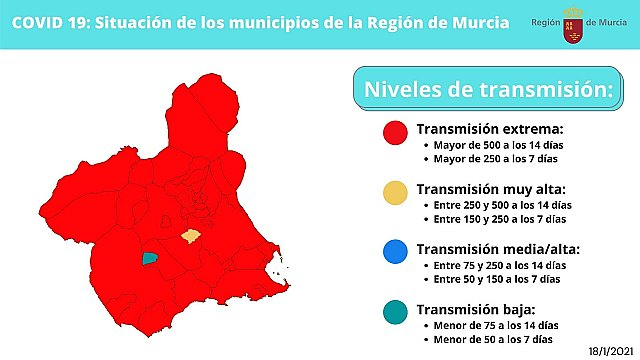 [PROGRESS: Totana returns, together with the rest of the municipalities of the Murcia Region -except Aledo and Librilla- to the extreme health alert level due to COVID-19