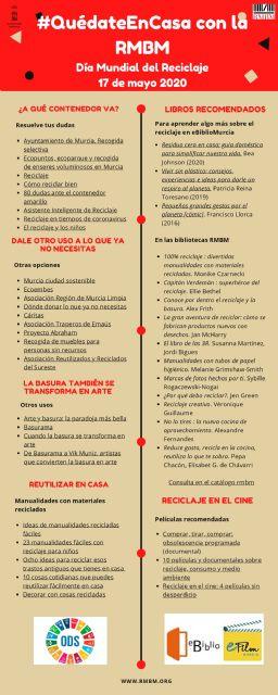 Las Bibliotecas de Murcia centran su programa literario de esta semana en el Día Mundial del Reciclaje - 1, Foto 1