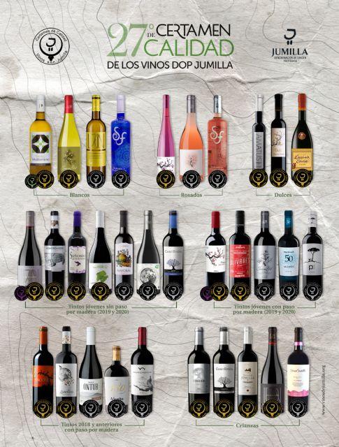 Premiados 27 Certamen de Calidad Vinos DOP Jumilla - 1, Foto 1