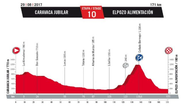 Totana será protagonista de la décima etapa de la Vuelta Ciclista a España, que comienza mañana