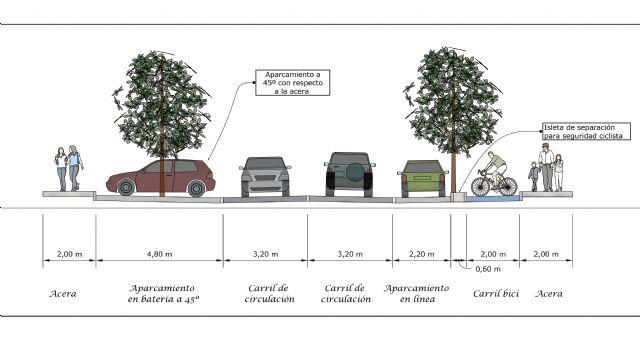 Comienzan las obras de remodelación integral de la avenida de la Asunción - 5, Foto 5
