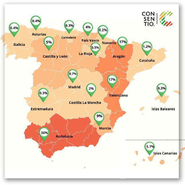 La primera ola de la pandemia impulsó la digitalización del sector hortofrutícola, según datos de la plataforma Consentio - 4, Foto 4