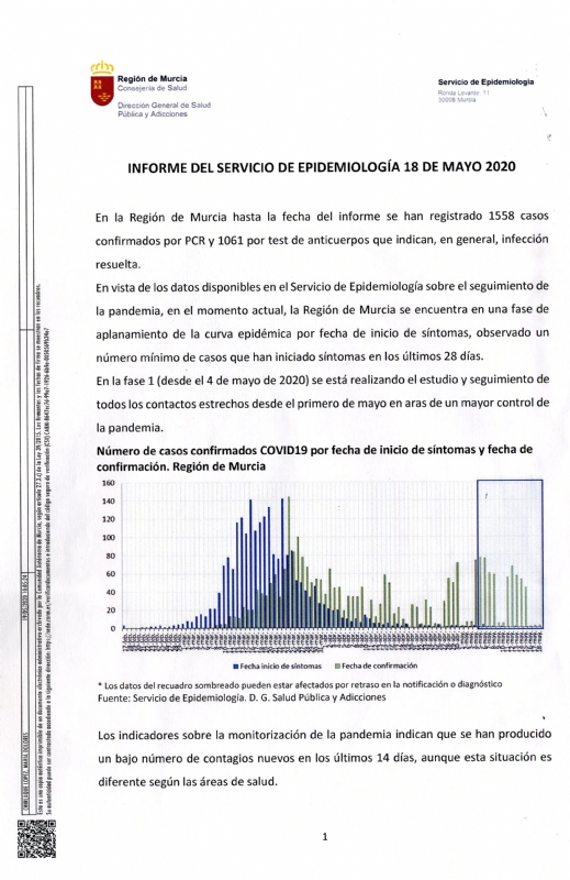 The mayor announces that the Government of Murcia will propose to the Ministry of Health that the Region go to phase 2, with the exception of Totana when accounting for 6 of the last 11 cases by COVID-19, Foto 3