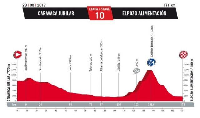 Organizan una ruta Totana-Collado Bermejo para disfrutar del auténtico ciclismo en las cumbres de Sierra Espuña y ver pasar la Vuelta Ciclista a España, Foto 4