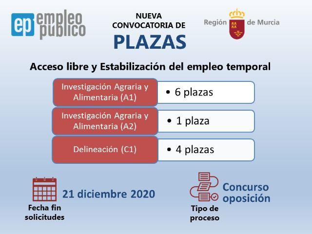 La Comunidad convoca once plazas de investigador agrario y delineante - 1, Foto 1