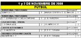 Resultados deportivos 1 y 2 de Noviembre de 2008