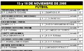 Resultados deportivos fin de semana 15 y 16 de octubre