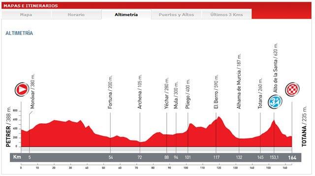 La 3ª etapa de la Vuelta a España 2011 terminará en Totana, Foto 3