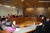 El Pleno abordará mañana una treintena de propuestas