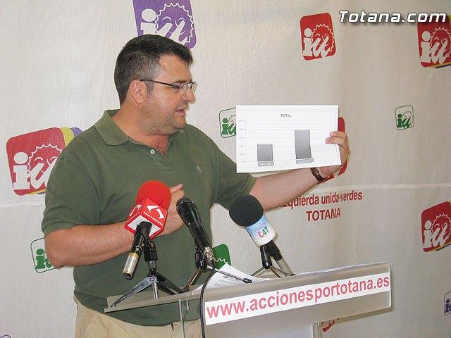 """IU-Verdes incide en la importancia del Sector Agroalimentario ante el incremento del paro en marzo, que se sitúa en torno al 30% en la localidad"""", Foto 1"""