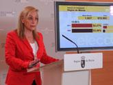 La participaci�n en las elecciones auton�micas alcanza el 52,27 por ciento a las 18:00 horas