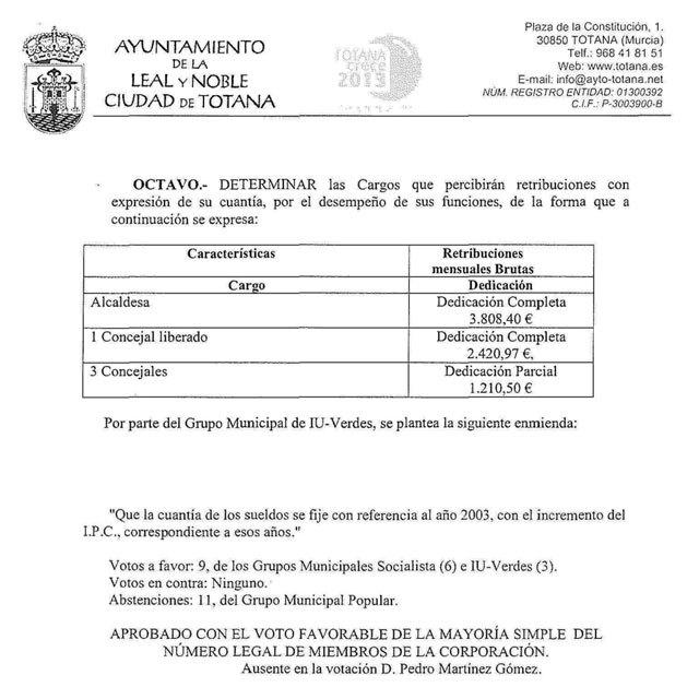 El Ayuntamiento ahorrará 14.000 euros anuales en sueldos de políticos, Foto 1