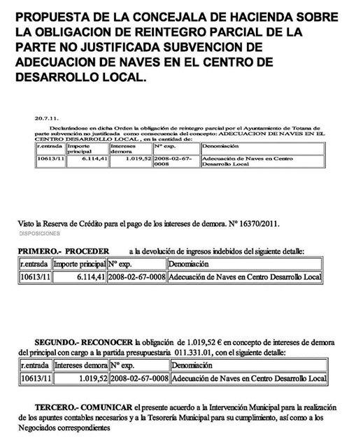 IU-verdes denuncia que el Ayuntamiento ha tenido que devolver a la Comunidad Autónoma, en agosto, casi 20.000 € de subvenciones en materia de empleo, Foto 1