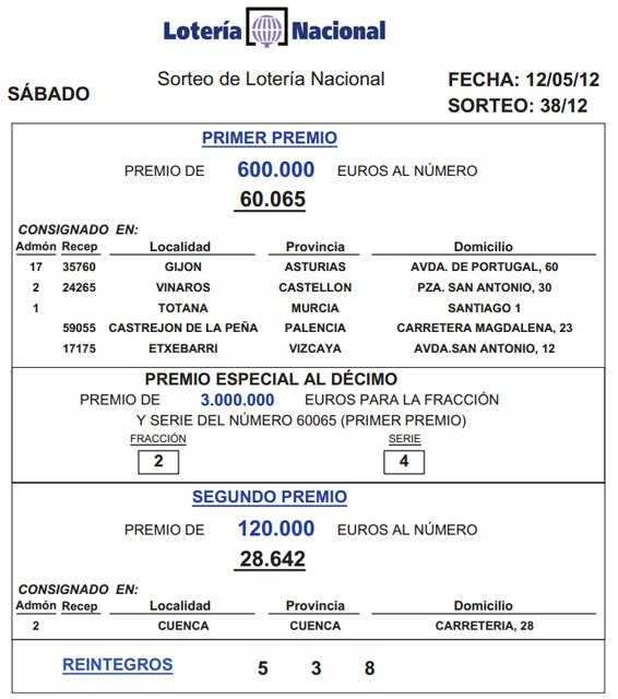 The obtained 60,065 € 600,000 first prize in the Lottery, Foto 1