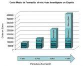 IU-Verdes Totana denuncia la precaria situación de los Jóvenes Investigadores que desarrollan su labor en la Región de Murcia