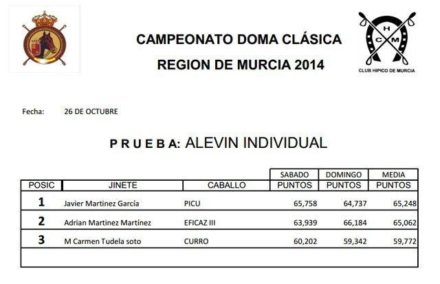 La totanera Mari Carmen Tudela Soto subió al podium en el Campeonato de Doma Clásica de la Región de Murcia, Foto 9